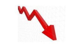 Bedrijven zien winsten teruglopen, horeca koploper