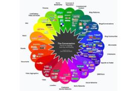 Inschrijving congres Digitale Marketing van start