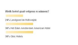 Housekeeper Merle Haanberg wint overnachting in American hotel