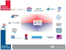 Gezamenlijke actiepunten voor Gastvrij Nederland en IPO