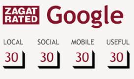 Google koopt reviewsite Zagat.com