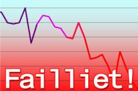 Minst aantal faillissementen sinds 2008, horeca relatief veel