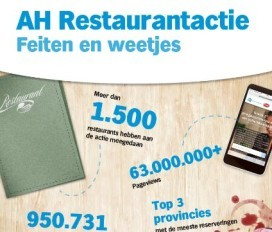 Restaurant Maharaja Delft - Restaurant Reviews, Photos ...