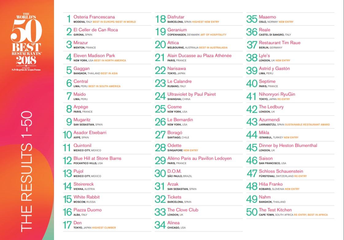 lijst van dating sites in Indonesië