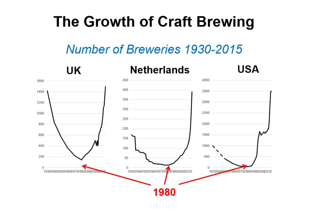 Craftbier Jo Swinnen