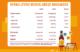 Jaarcijfers bierconsumptie: meer bier met minder alcohol